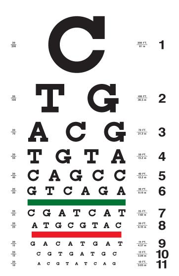 Printable Eye Chart Pdf | www.imgkid.com - The Image Kid