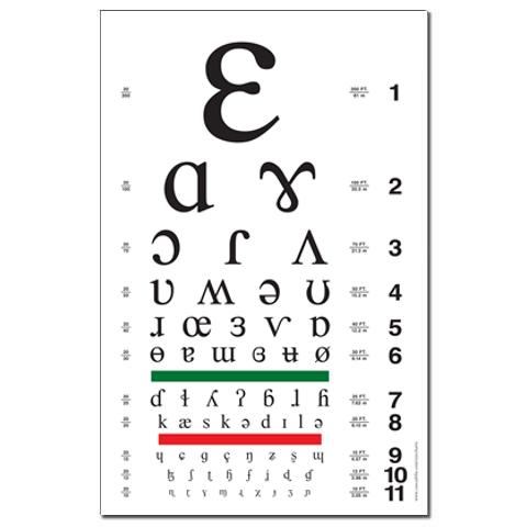 Ipa Eye Chart Ipa Chart Ipa Mandarin Comparison Of English And