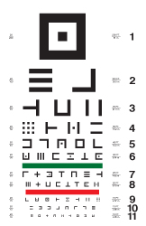 Abstract symbols eye chart #3