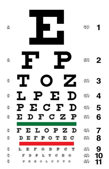 Gargantuan image inside printable eye charts