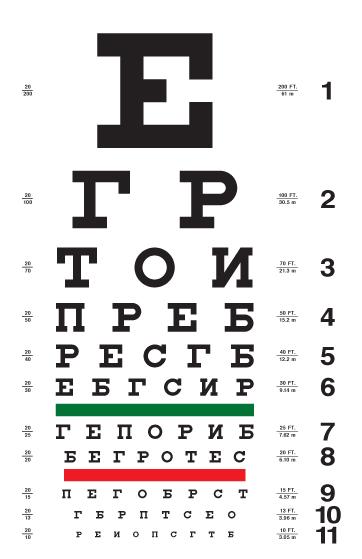 Russiancyrillic Eye Chart