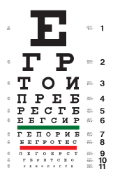 Russian/Cyrillic eye chart