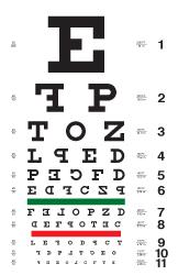 Dyslexic eye chart