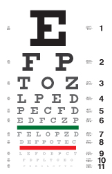 Eye chart with fading letters