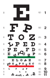 Eye chart with falling letters