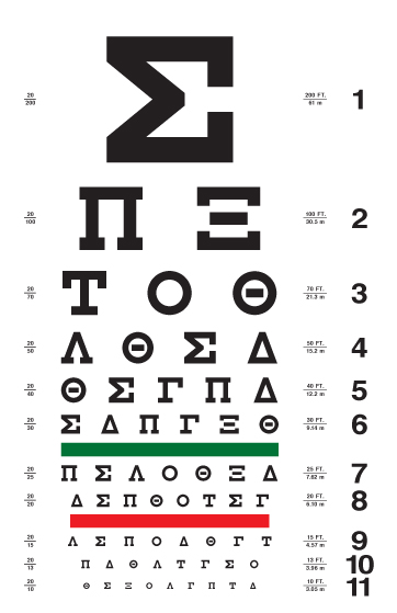 i made a lot of choices in creating that eye chart such as which greek letters to include the order of the letters the shape of the letters a font which