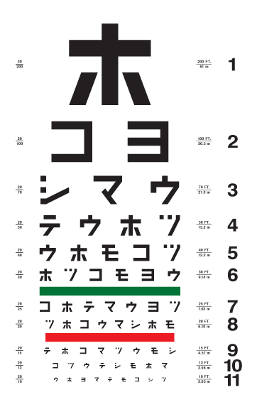 Japanese Eye Chart