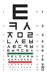 Korean eye chart