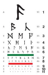 Eye chart with runes