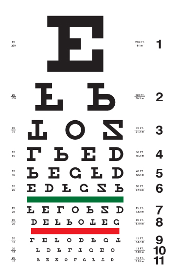 Eye chart with upside-down letters from Cascadilla Press