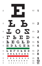 Eye chart with upside-down letters